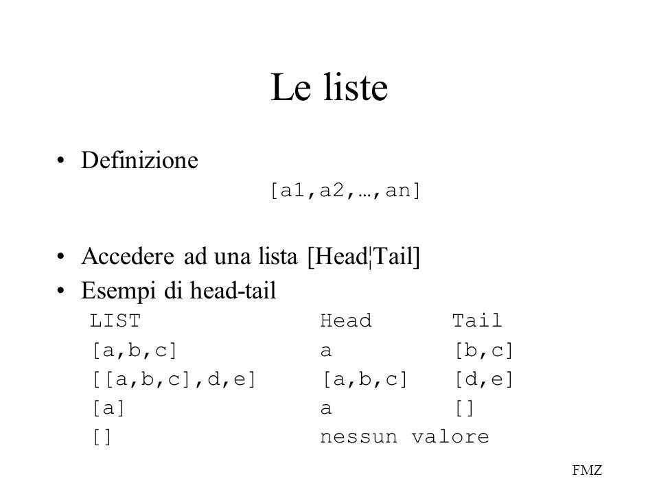 Le liste Definizione Accedere ad una lista [Head¦Tail]